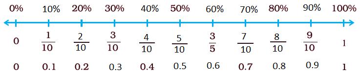 NCERT Exemplar Class 7 Maths Solutions Chapter 7 Image 8