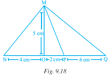 NCERT Exemplar Class 7 Maths Solutions Chapter 9 Perimeter and Area Image 7