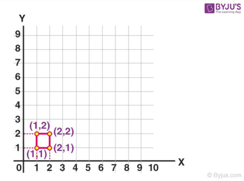NCERT Exemplar Class 8 Maths Solutions for Chapter 12 - 12