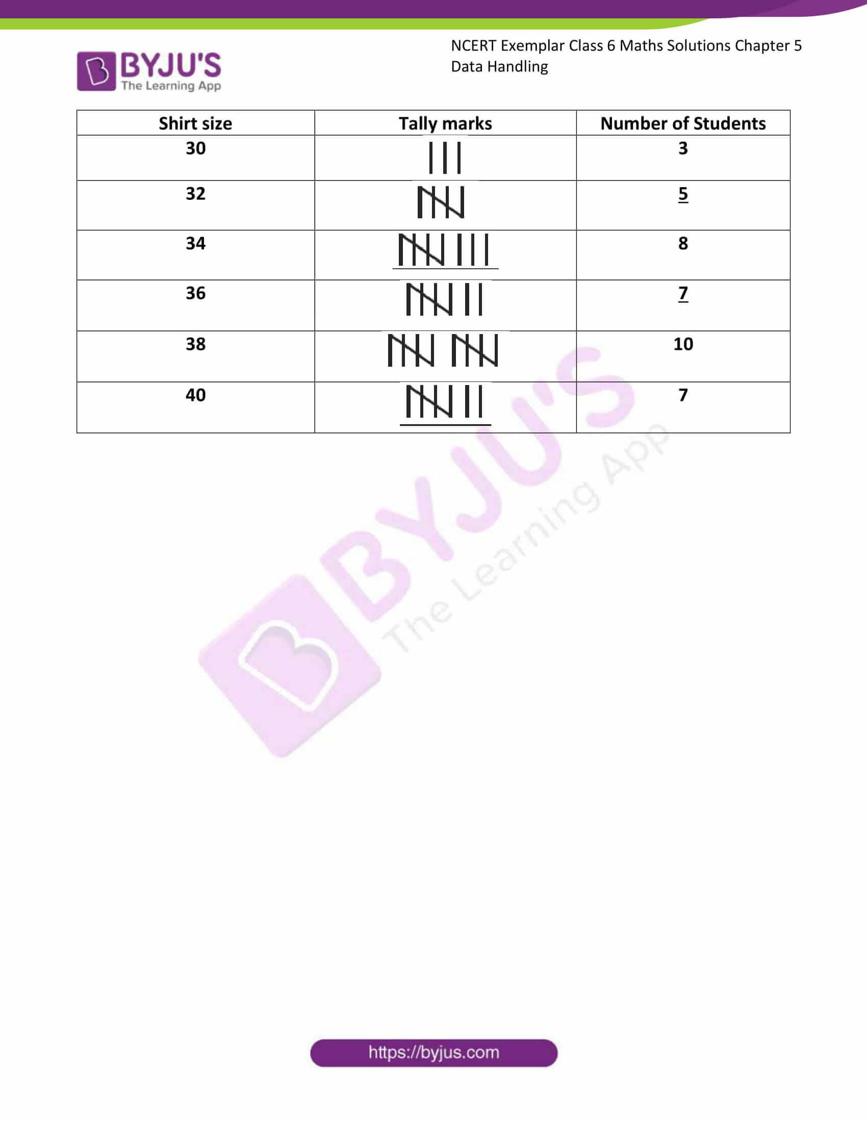 ncert exemplar class 6 maths solutions chapter 5 9