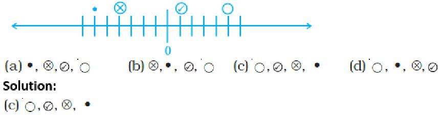 NCERT Exemplars Class 7 Maths Solutions Chapter 1 Image 3