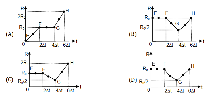 Past Year Paper KVPY SX 2017 Physics
