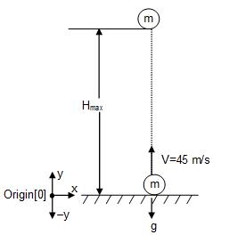 Physics Practice Paper KVPY SA 2018