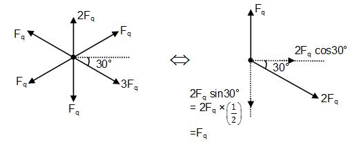 Physics Practice Paper Solved KVPY SX 2017