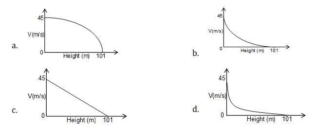 Physics Sample Paper Solutions  KVPY SA 2018