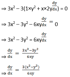 RD Sharma Solutions for Class 12 Maths Chapter 16 Tangents and Normals Image 102