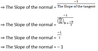 RD Sharma Solutions for Class 12 Maths Chapter 16 Tangents and Normals Image 15