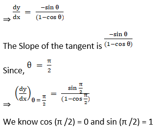 RD Sharma Solutions for Class 12 Maths Chapter 16 Tangents and Normals Image 21