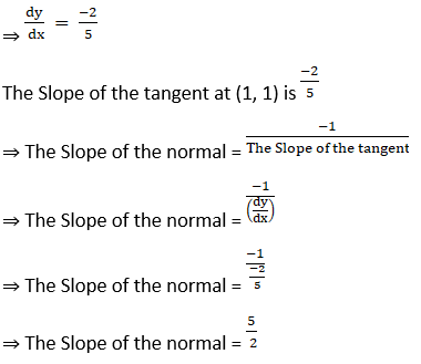 RD Sharma Solutions for Class 12 Maths Chapter 16 Tangents and Normals Image 28