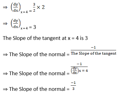 RD Sharma Solutions for Class 12 Maths Chapter 16 Tangents and Normals Image 4