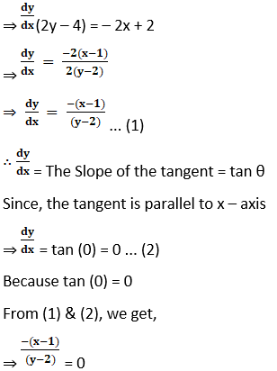 RD Sharma Solutions for Class 12 Maths Chapter 16 Tangents and Normals Image 45
