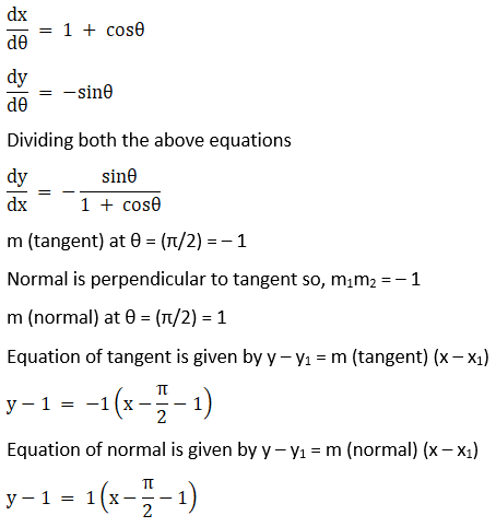 RD Sharma Solutions for Class 12 Maths Chapter 16 Tangents and Normals Image 59