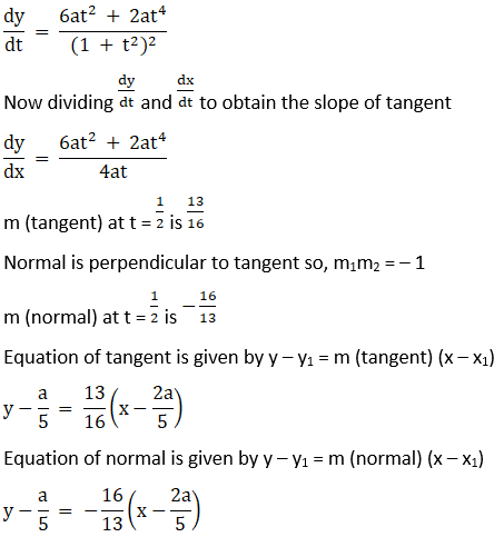 RD Sharma Solutions for Class 12 Maths Chapter 16 Tangents and Normals Image 62