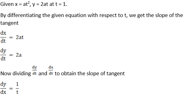 RD Sharma Solutions for Class 12 Maths Chapter 16 Tangents and Normals Image 63