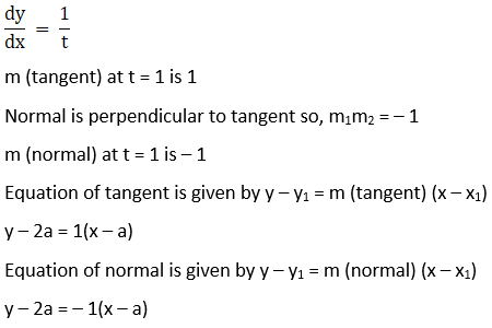 RD Sharma Solutions for Class 12 Maths Chapter 16 Tangents and Normals Image 64
