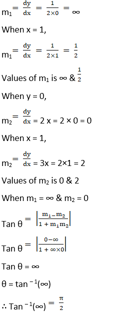 RD Sharma Solutions for Class 12 Maths Chapter 16 Tangents and Normals Image 79