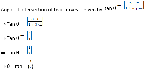 RD Sharma Solutions for Class 12 Maths Chapter 16 Tangents and Normals Image 89