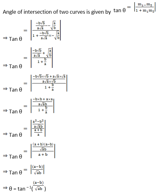 RD Sharma Solutions for Class 12 Maths Chapter 16 Tangents and Normals Image 99