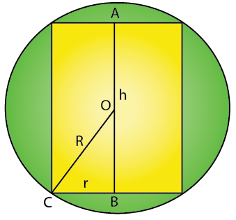 RD Sharma Solutions for Class 12 Maths Chapter 18 Maxima and Minima Image 55