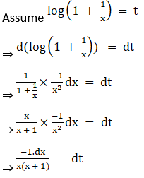 RD Sharma Solutions for Class 12 Maths Chapter 19 Indefinite Integrals Image 151