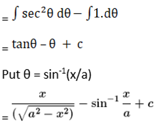 RD Sharma Solutions for Class 12 Maths Chapter 19 Indefinite Integrals Image 219a