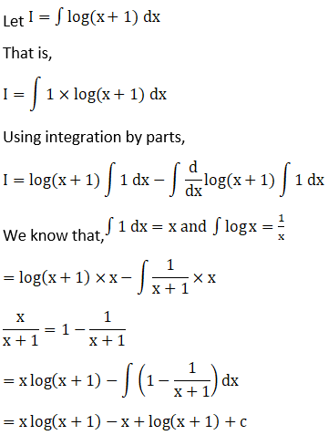 RD Sharma Solutions for Class 12 Maths Chapter 19 Indefinite Integrals Image 431