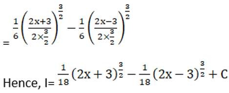 RD Sharma Solutions for Class 12 Maths Chapter 19 Indefinite Integrals Image 86