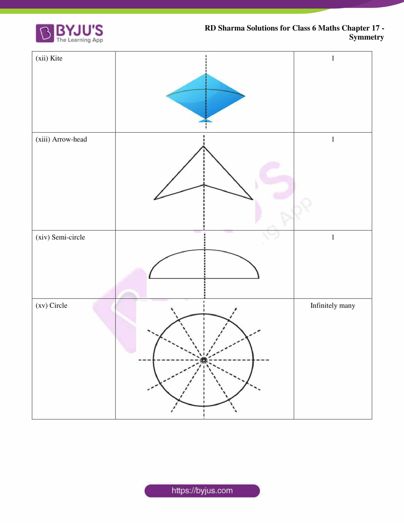 rd sharma solutions nov2020 class 6 maths chapter 17 exercise 3 04