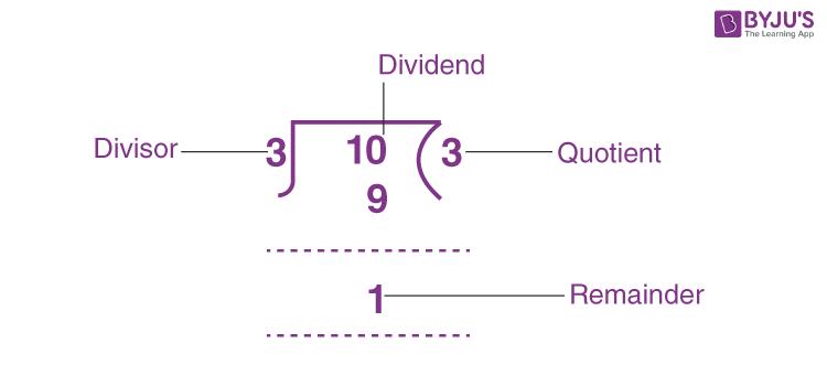 Remainder in Maths