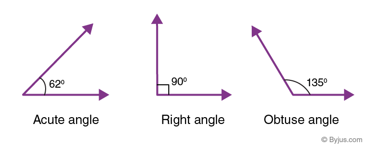 Right angle Image