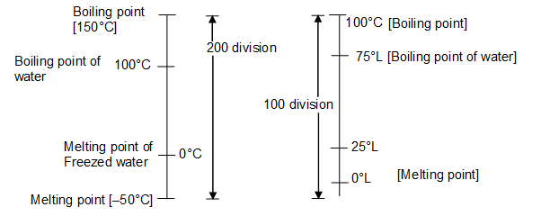 Sample Paper of f KVPY SA 2018 Physics