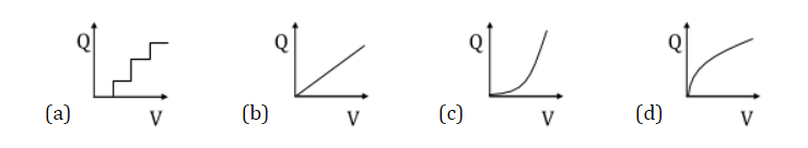 Sample Question Paper KVPY-SX 2019  Physics