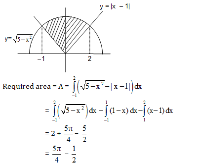 Sample Question Paper with Answers of WBJEE 2016 Maths