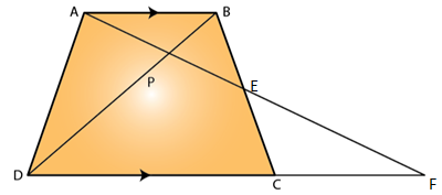 Selina Solutions Concise Class 10 Maths Chapter 15 ex. 15(E) - 2