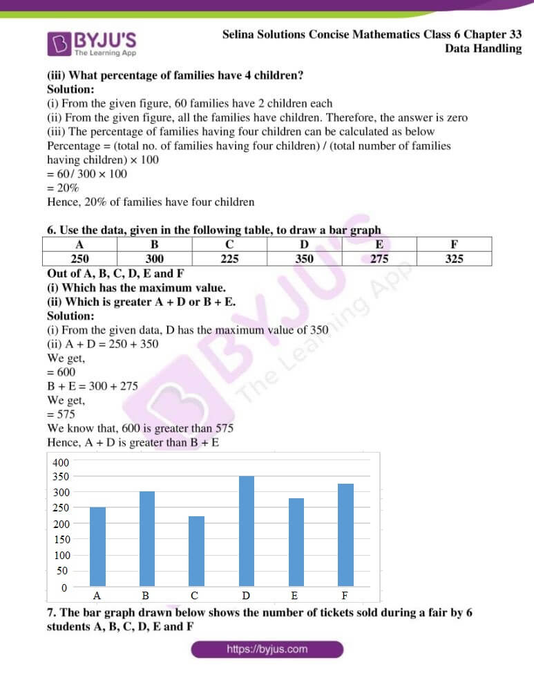 selina solutions for concise mathematics class 6 chapter 33 ex c 05