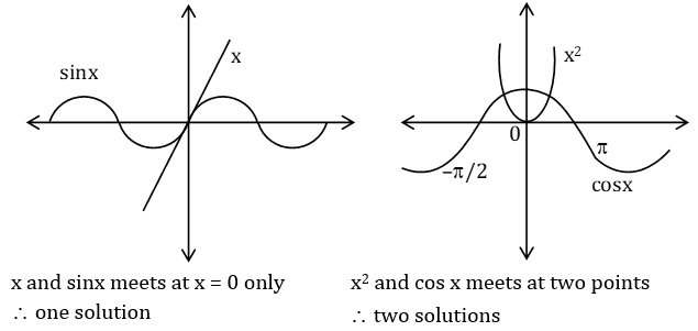Solution for WBJEE Maths 2015 Papers