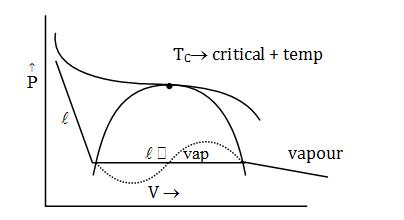 Solution Paper 2018 KVPY SX Chemistry