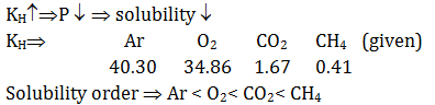 Solution Paper 2019 KVPY SX Chemistry