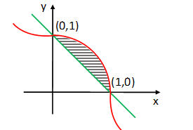 Solution Paper 2019 Maths KVPY SX