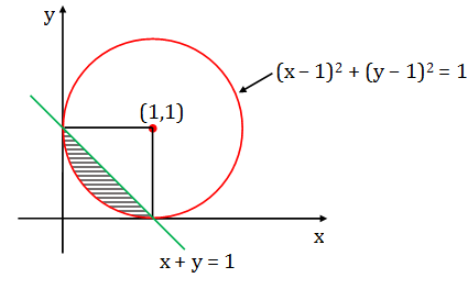 Solution Paper KVPY SX 2019 Maths