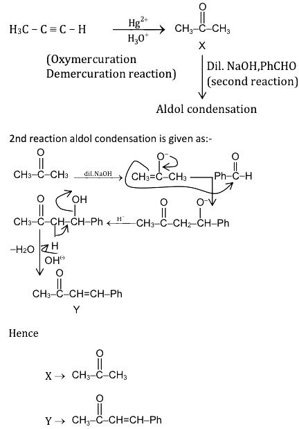 Solutions for KVPY-SA 2017 Chemistry Paper