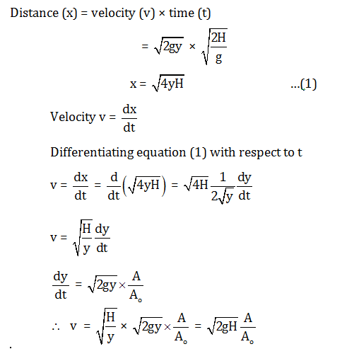 Solutions of  Practice Question Paper KVPY- SX 2019  Physics