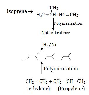 Solutions Paper 2018 KVPY SX Chemistry