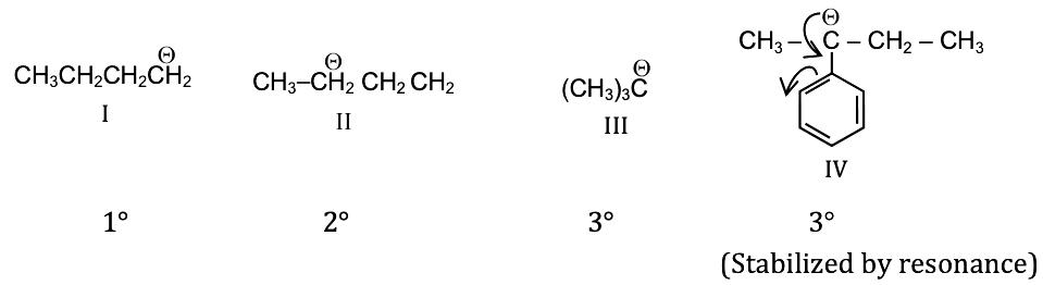 Solved KVPY-SA 2017 Chemistry Paper