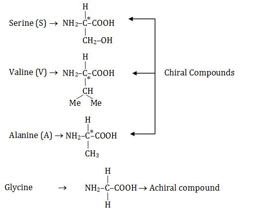 Solved Paper KVPY SX 2018 Chemistry