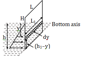 Solved Question Paper of  KVPY- SX 2019 Physics