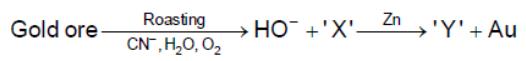 Solved WBJEE 2015 Chemistry Paper