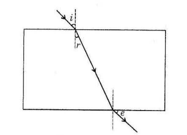 Telangana Board Class 10 Science Part I 2015 Question Paper Section IV Question 19