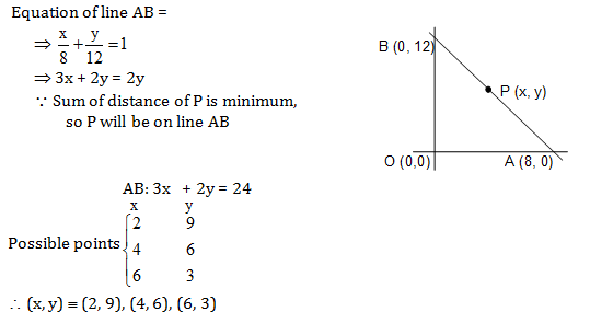 WBJEE 2016 Mathematics Sample Question Paper with Answers