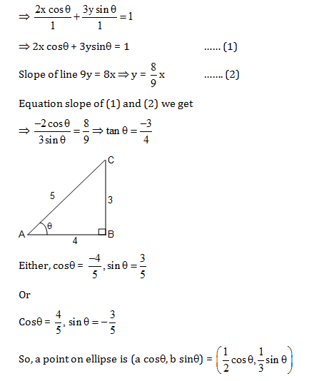 WBJEE Mathematics 2016 Solution Paper 1